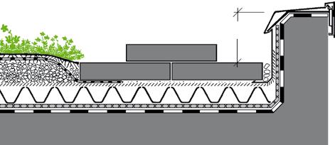 Rys. 3. Jako wierzchnią warstwę bezpośrednio przyległą do elementu stosuje się pas żwiru lub okładziny z płyt betonowych ułożone na warstwie żwiru (rys. ZinCo)