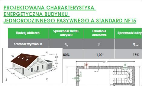 Projektowana Charakterystyka Energetyczna Budynku Jednorodzinnego Pasywnego a Standard NF15